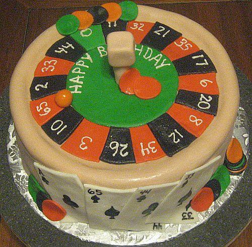 Custom Birthday Cakes York Pa